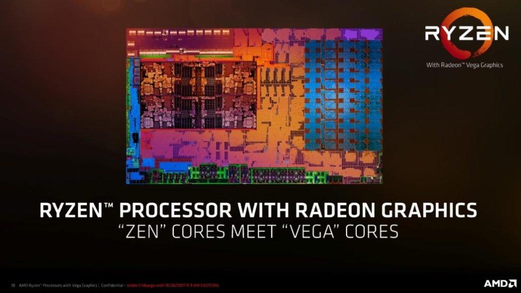 Image 3 : Les APU Renoir d'AMD se cachent dans les derniers pilotes Bootcamp