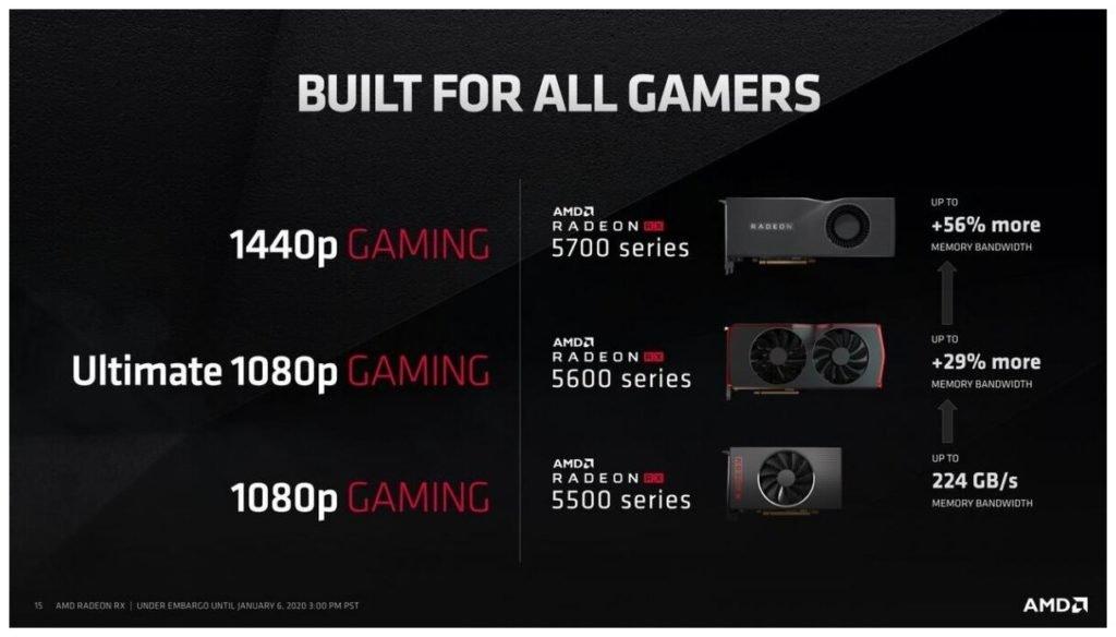 Image 2 : AMD présente enfin sa Radeon RX 5600 XT