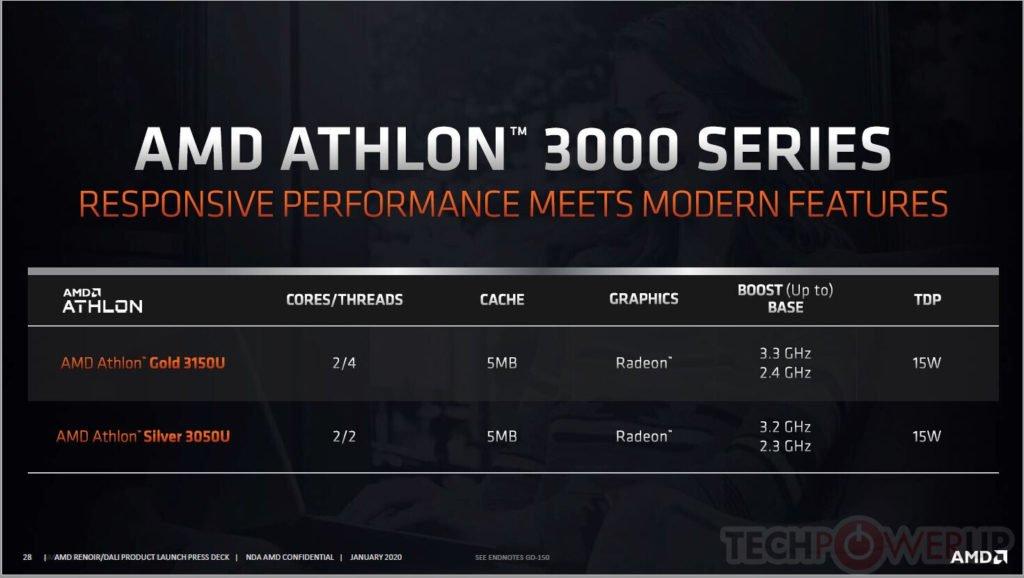 Image 3 : Selon AMD, son Athlon Gold 3150U surpasse largement un Pentium Gold