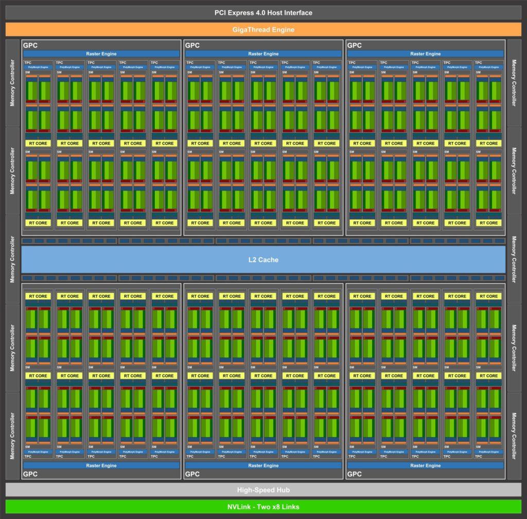 Image 2 : Une RTX 3080 avec 20 Go de mémoire GDDR6 et une interface de 320 bits ?