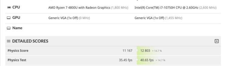 Image 6 : Le Core i9-10980HK se montre sur GeekBench : plus rapide qu'un Ryzen 5 3600X pour PC fixe