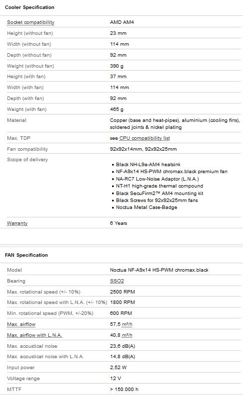 Image 4 : Le dissipateur CPU low-profile NH-L9a-AM4 de Noctua se pare de noir