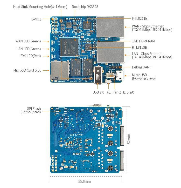 Image 2 : Voici le NanoPi R2S, une alternative au Raspberry Pi avec deux ports Ethernet