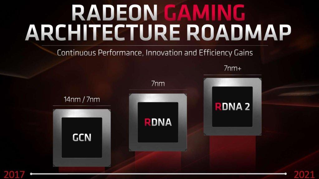 Image 1 : Lisa Su confirme que les GPU RDNA2 arrivent cette année