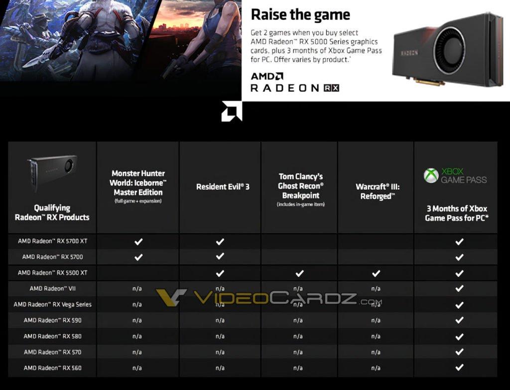 Image 1 : On connaît les jeux du prochain bundle AMD 'Raise The Game'
