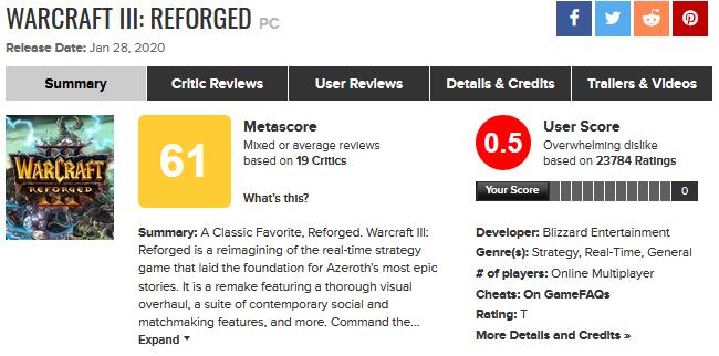 Image 1 : Warcraft 3 Reforged descendu sur Metacritic, avec une note globale des utilisateurs de 0,5