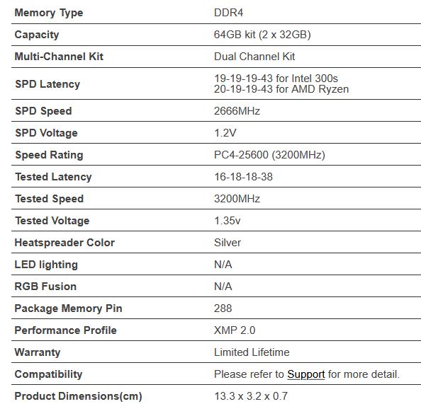 Image 2 : Des kits mémoire Designare en 2 x 32 Go chez Gigabyte