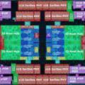 Les cIOD des Ryzen 3000 et des processeurs EPYC Rome se dévoilent en détails