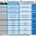 Intel : jusqu'à 125 W de TDP pour les processeurs Comet Lake-S